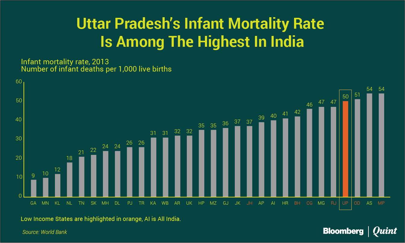 an overview of infant morality Child mortality statistics  cuba infant mortality rate is indeed lower -- an estimated 476 deaths per 1,000 live births in 2013,.