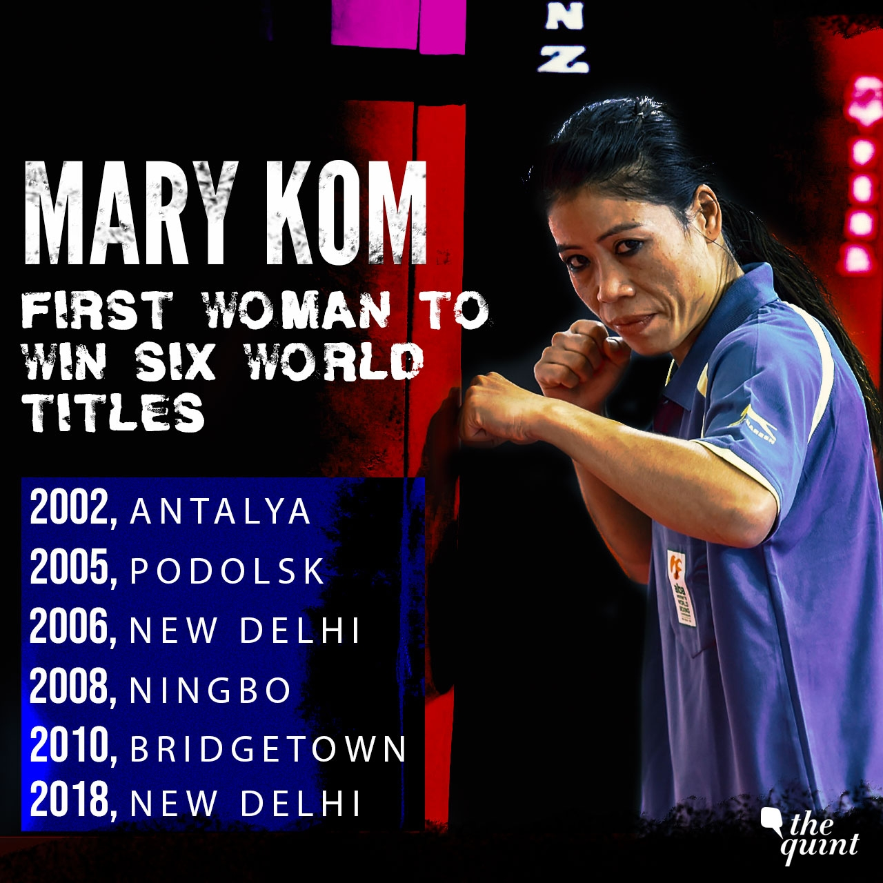 History! Magnificent Mary Kom Storms to Record Sixth World Title