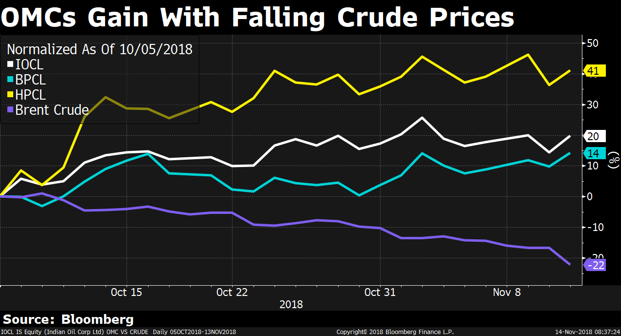 Oil Extends Losing Streak To Record 12 Sessions: What's Driving Prices Lower?
