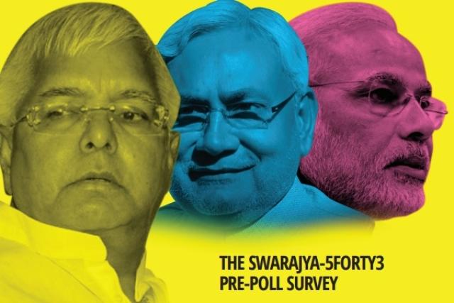 Swarajya-5Forty3 Pre-Poll Survey: Neck To Neck In Bihar