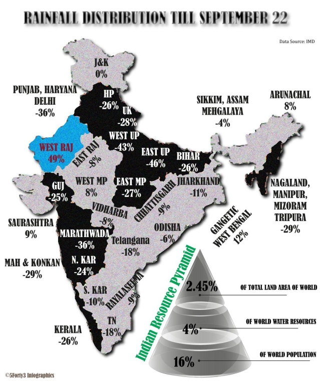 The Great Indian Drought Circus