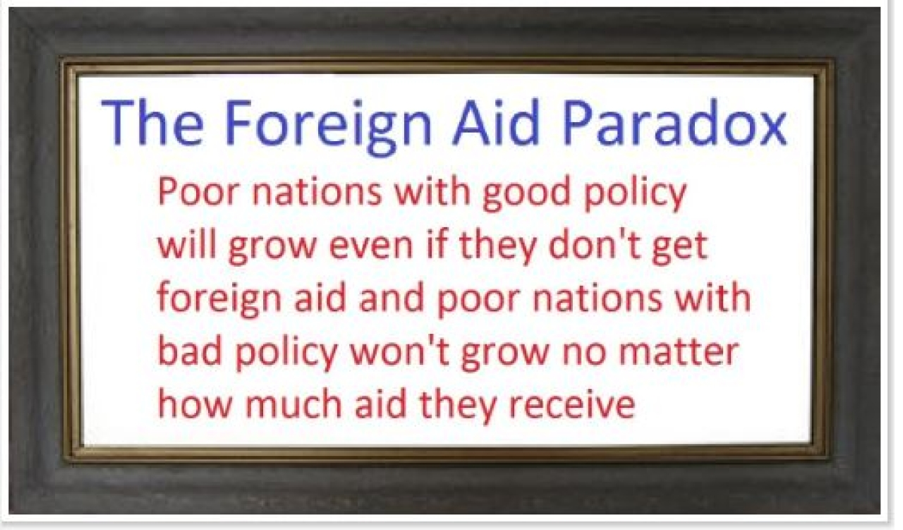 The Foreign Aid Paradox