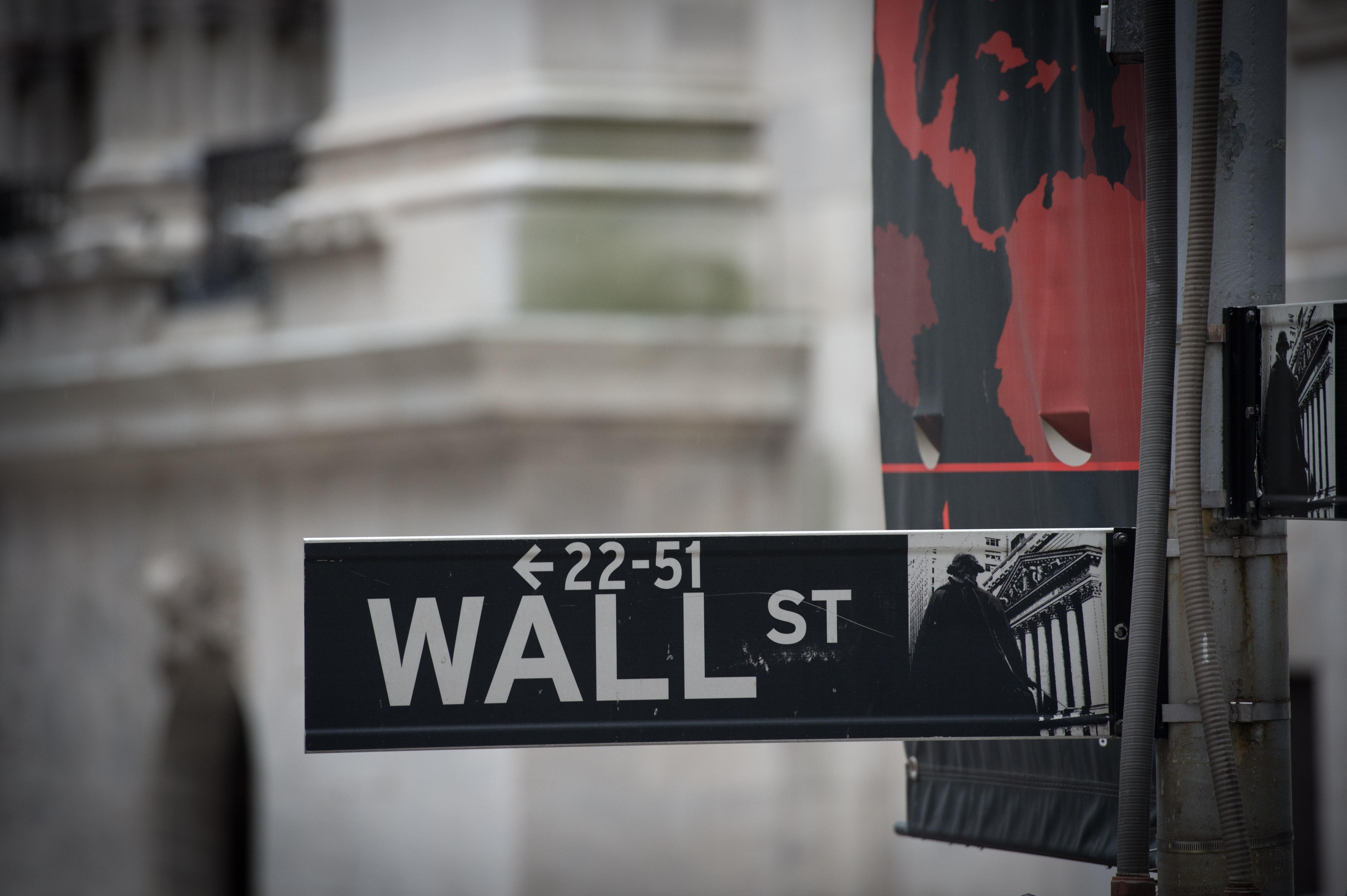 Wall street edge цены акций сбербанка