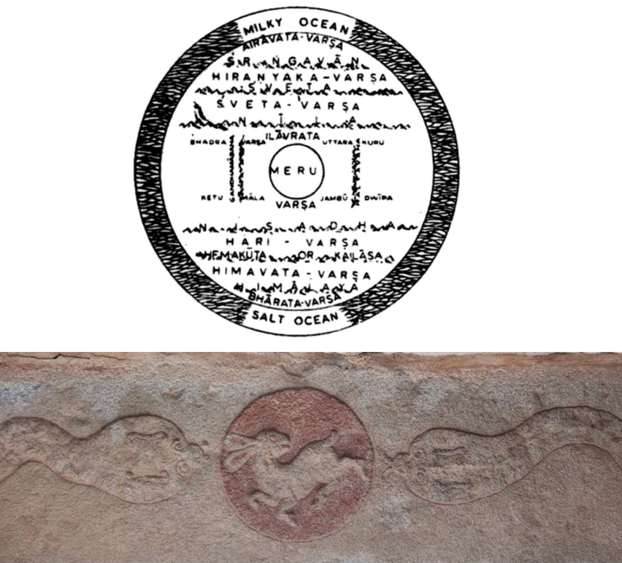 A depiction of Sudarsana island perhaps more faithful to the verses. (Below) Fifteenth-century Vijayanagar depiction of the rabbit-like reflection on the Moon. On both sides of the Moon are the serpents Rahu and Ketu, symbolic of the ascending node with the Moon moving to the north of the solar path and the descending node with the Moon moving to the south respectively.