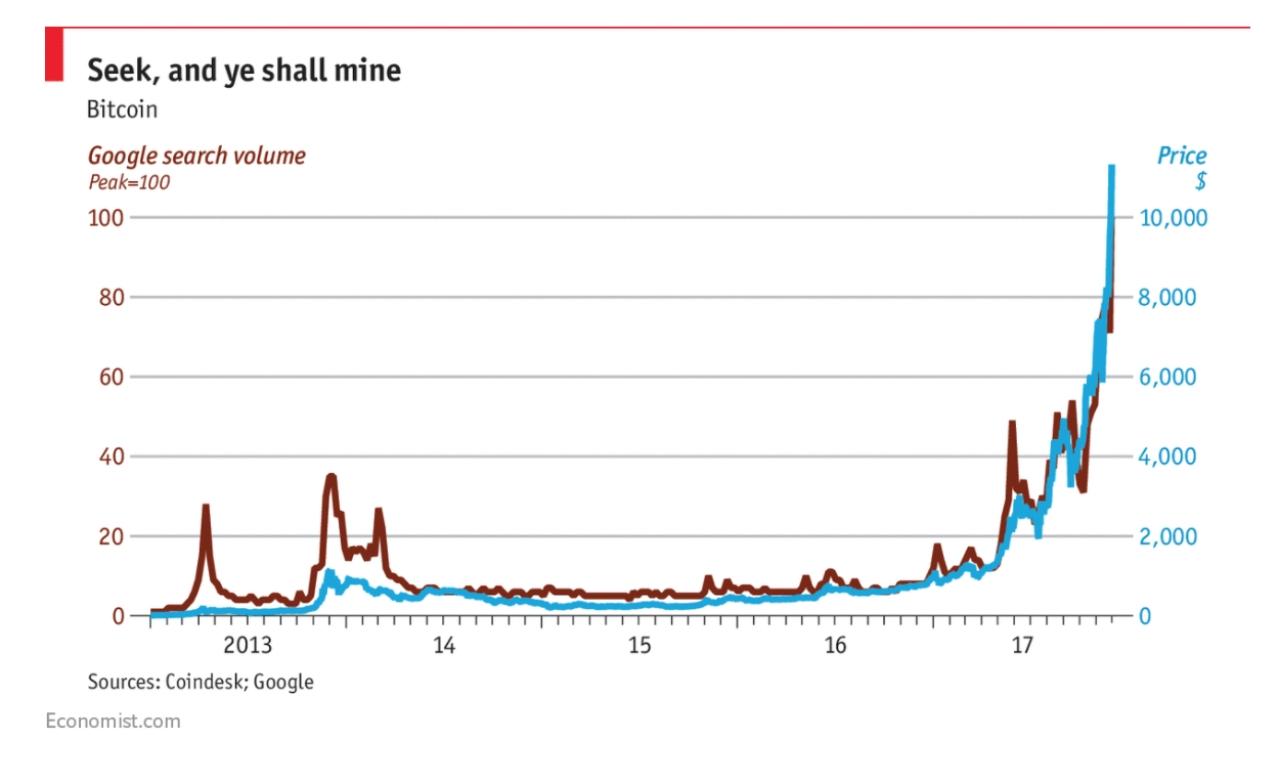 "Source: <a href=""https://bruegel.us1.list-manage.com/track/click?u=b654eefc55844506fec2d988b&id=3ed393ff2b&e=f9da718ea1"">The Economist</a>"