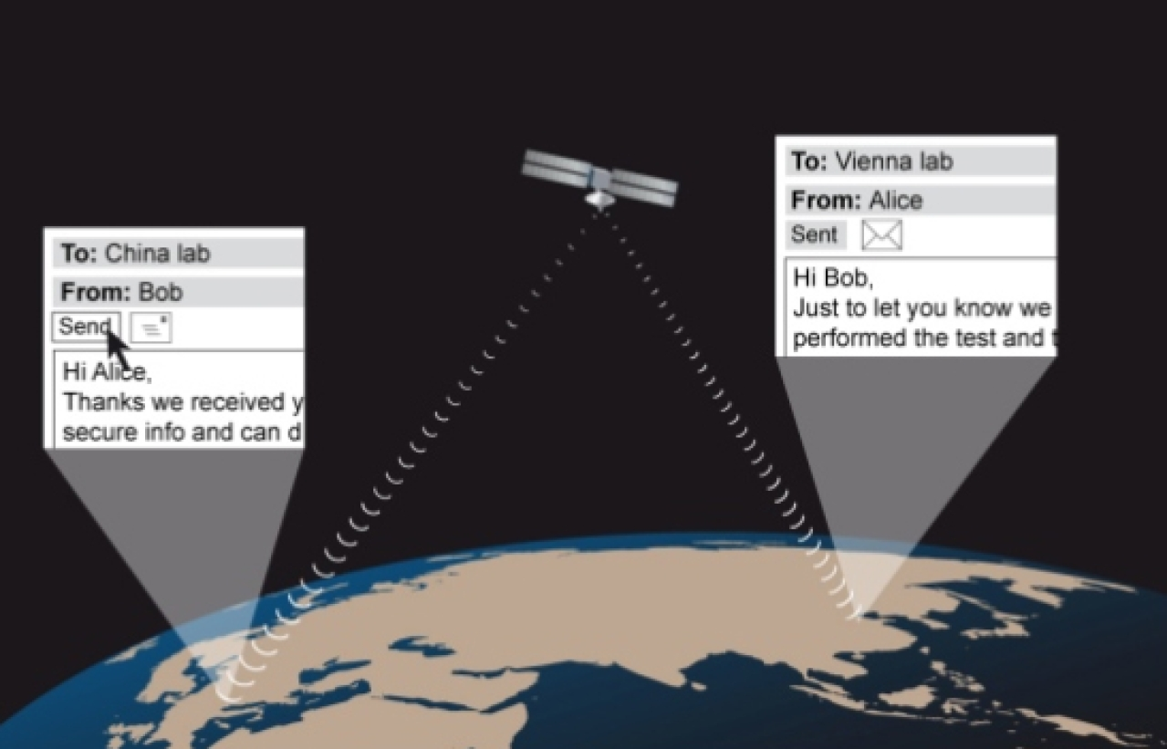 China achieves long distance quantum teleportation: (picture courtesy: 'Nature')