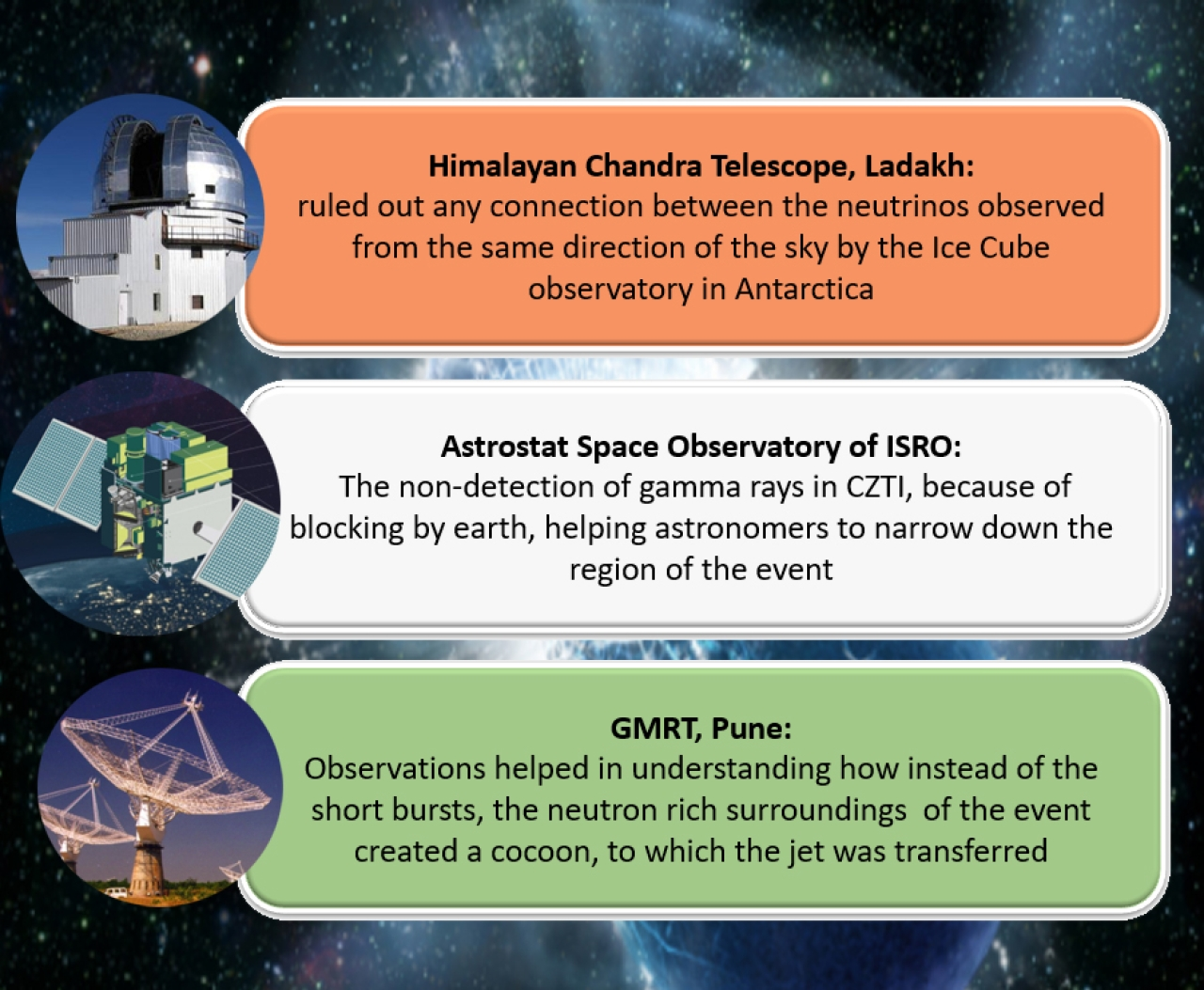 Various Indian organisations that were involved in studying the neutron star collision.