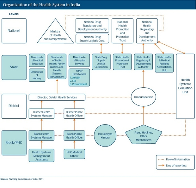 The organisation as inherited by the current government.