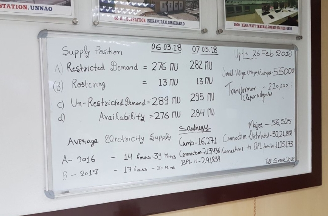 A white board in Sharma's office carrying details of progress made under Saubhagya and information related to supply position.