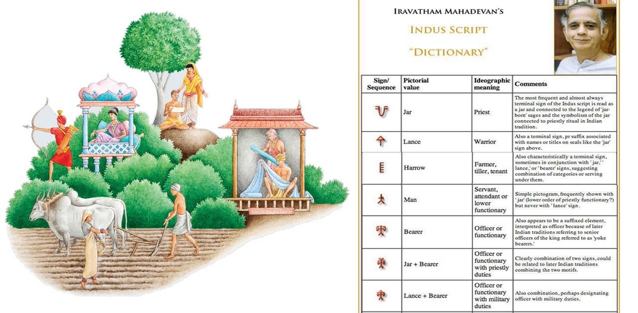 A Varna image: American Institute of Vedic Studies : Mahadevan's Indus Script dictionary from Harappa.com