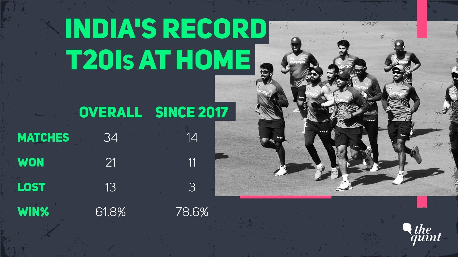 IPL 2019: Mumbai Indians Jasprit Bumrah Issues Warning to RCB's Virat Kohli
