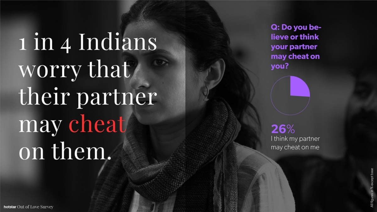 Hotstar's advertorial asks if India is 'Out Of Love'