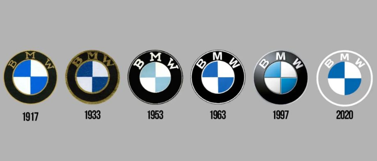 The evolution of BMW's logos over the years