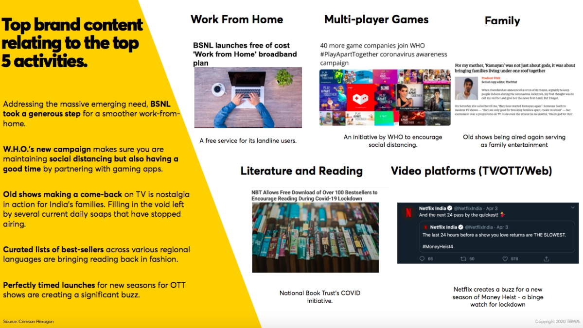 TBWA\India releases report on online listening trends in light of COVID-19