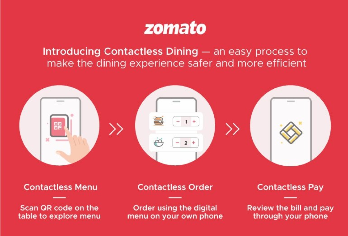 """""""Contactless dining is expected to be the new reality of eating out"""": Zomato's COO Gaurav Gupta"""