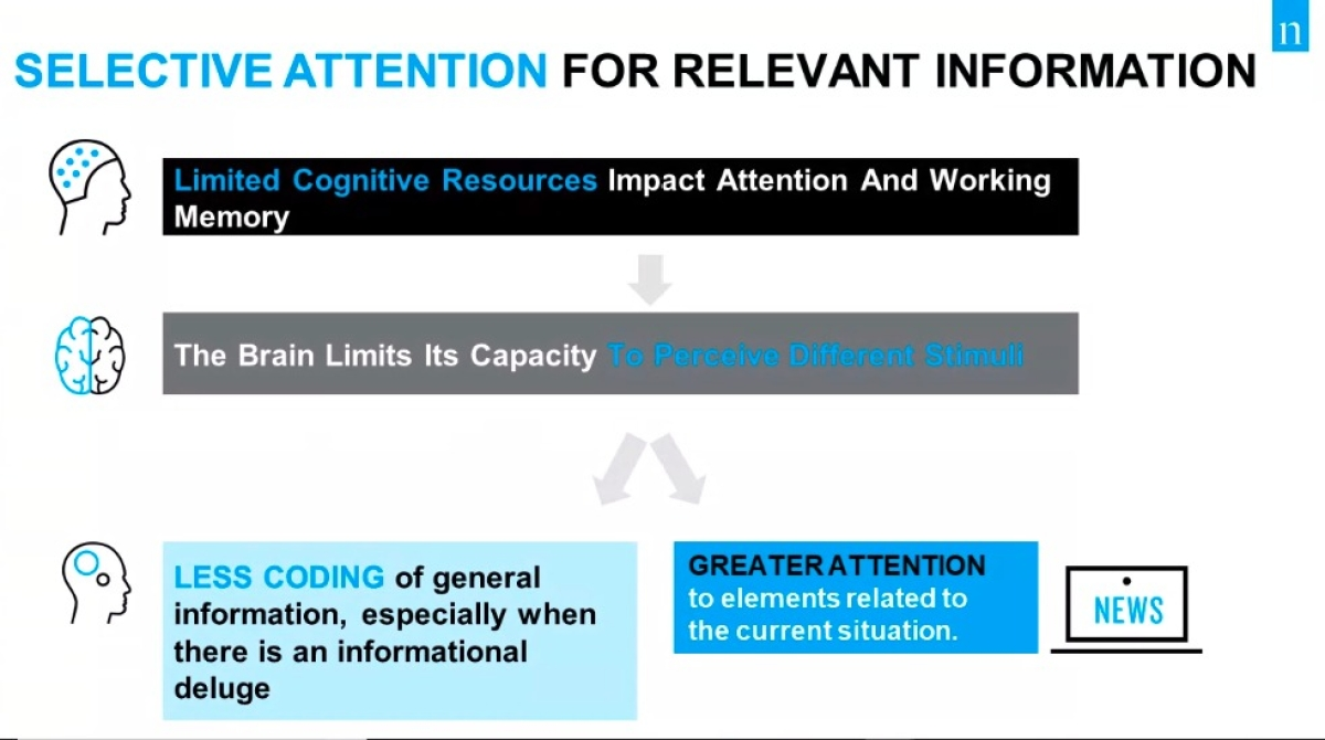 Consumers will pivot towards positive and forward-looking communication tone: Nielsen report