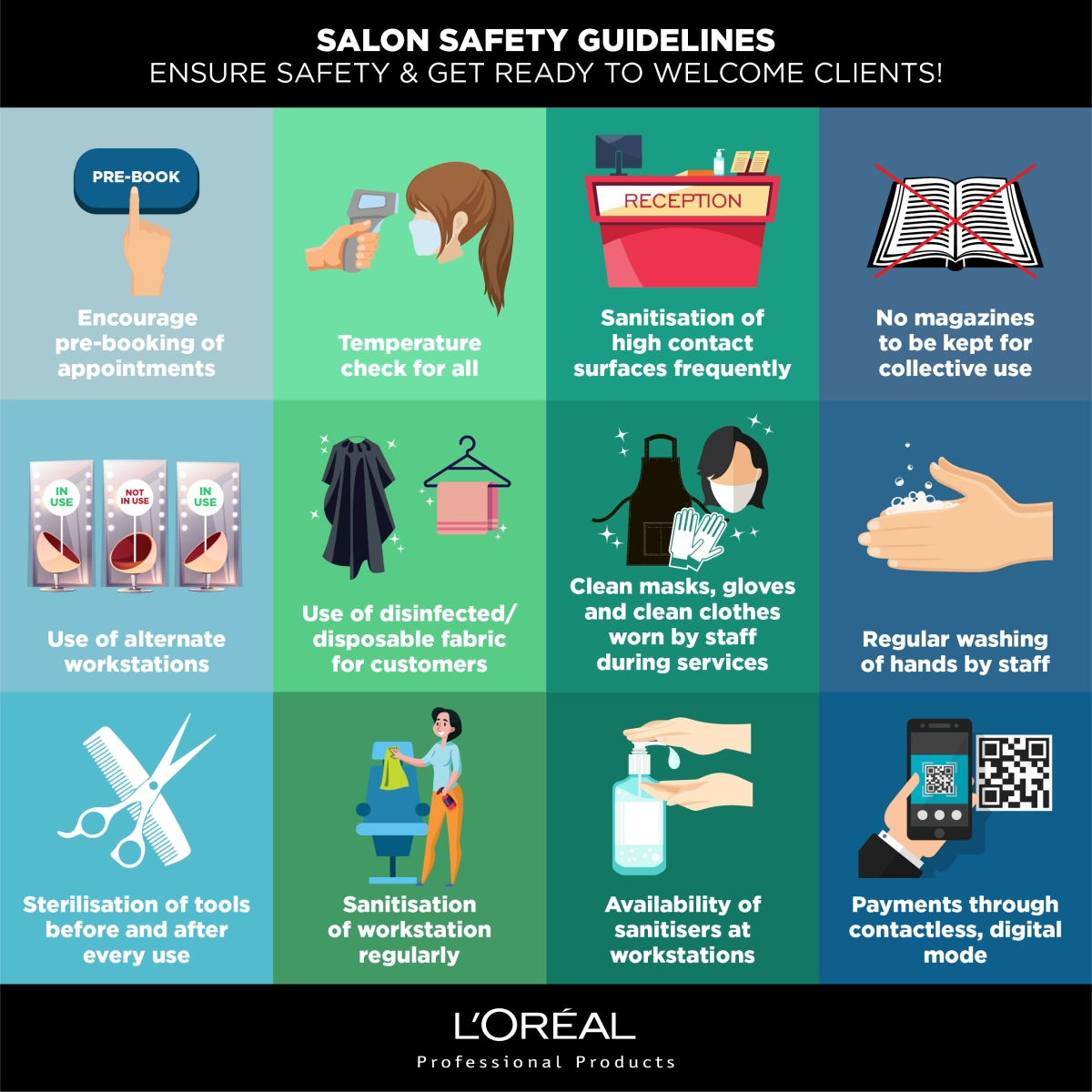 L'Oréal India develops safety guidelines for reopening salons
