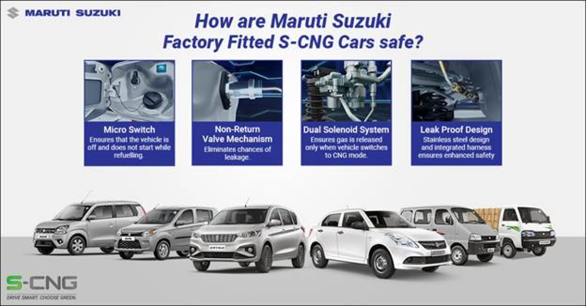 Mission Green Million: Maruti Suzuki sells over 1 lakh factory-fitted CNG vehicles highest ever in a fiscal