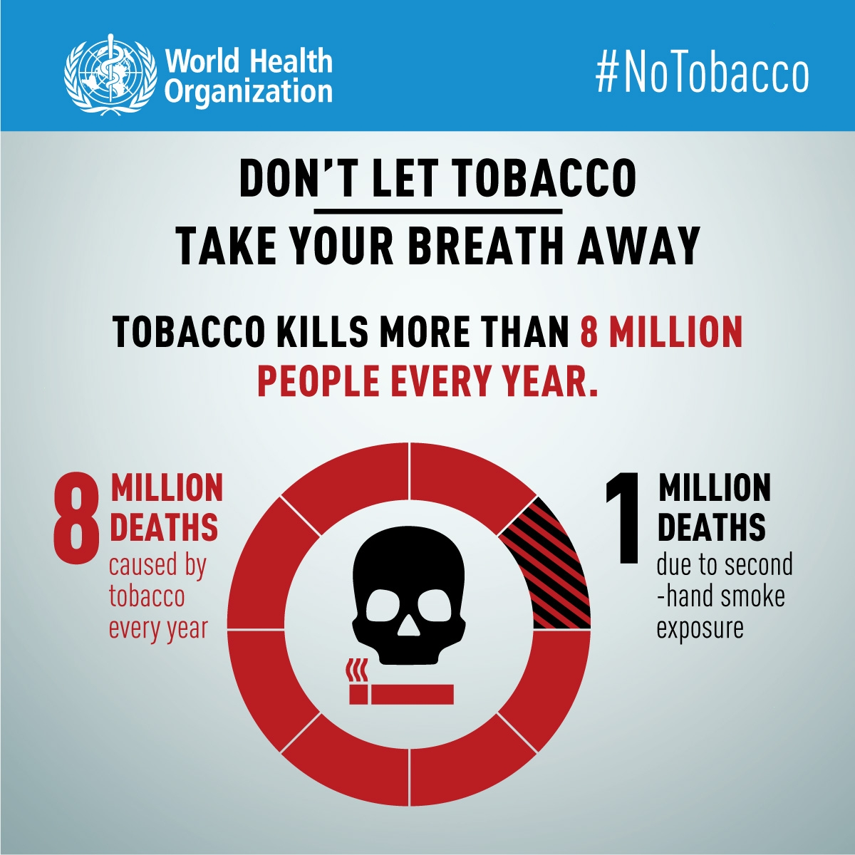 Brands celebrate 'World No Tobacco Day'; urge people to stub it out