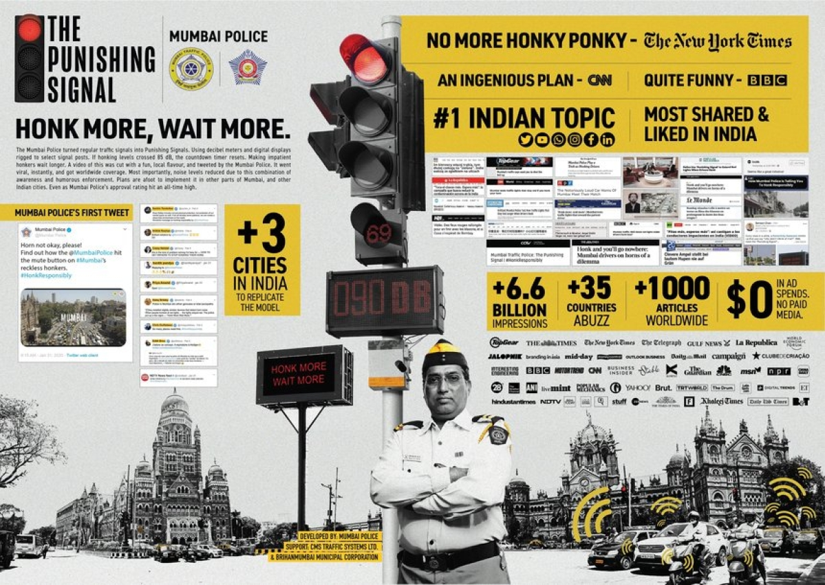 An infographic about noise pollution in India