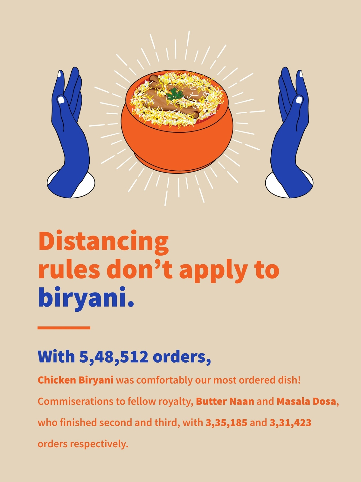 """On average, 65,000 meal orders were placed by 8 pm during quarantine"": Swiggy"