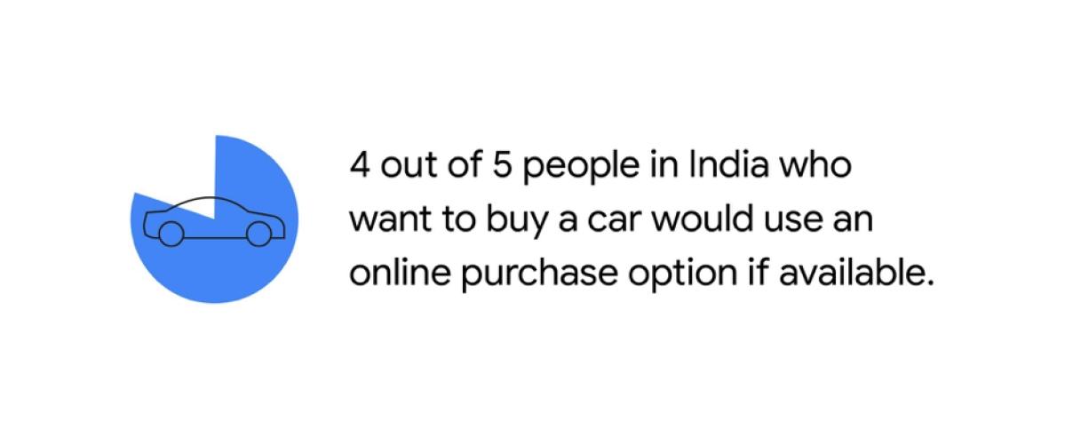 """Digital sources make up 30 per cent of Hyundai India's sales inquiries"": Tarun Garg"