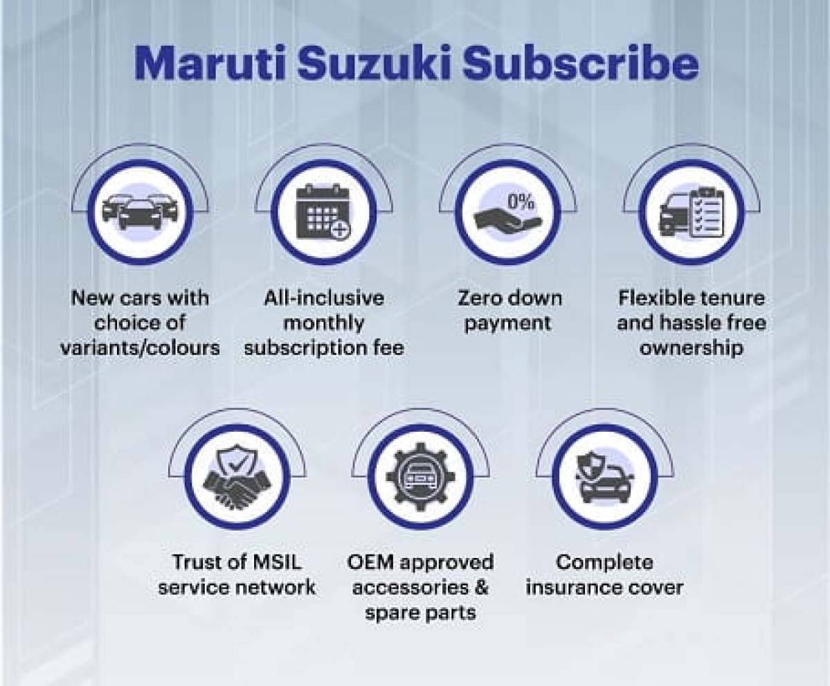 Maruti Suzuki does a Netflix, offers subscription service for Arena and Nexa models