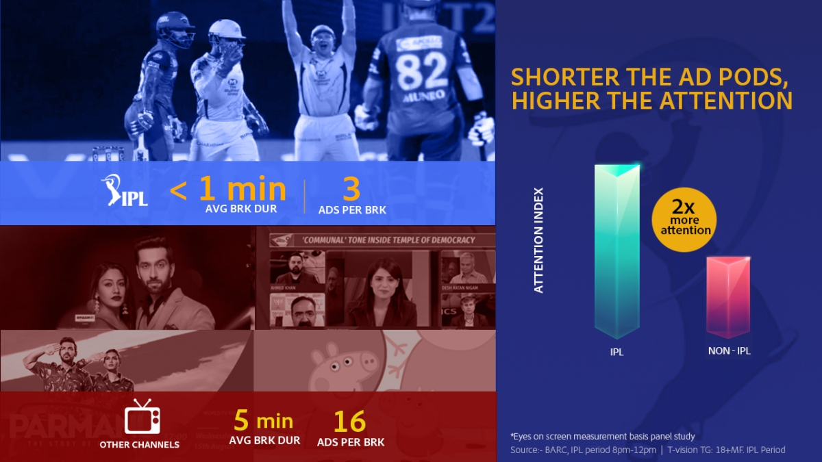 How brands with limited outlays can leverage the IPL