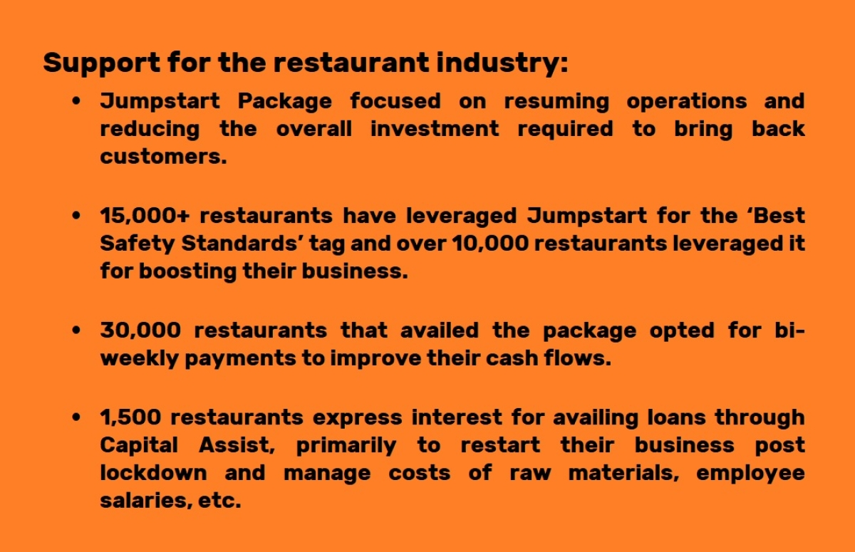 Support for restaurant industry