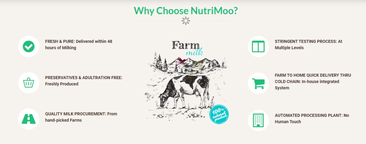 Milk delivery app Country Delight lets you test the purity of milk, a precedent post 'Honeygate'?