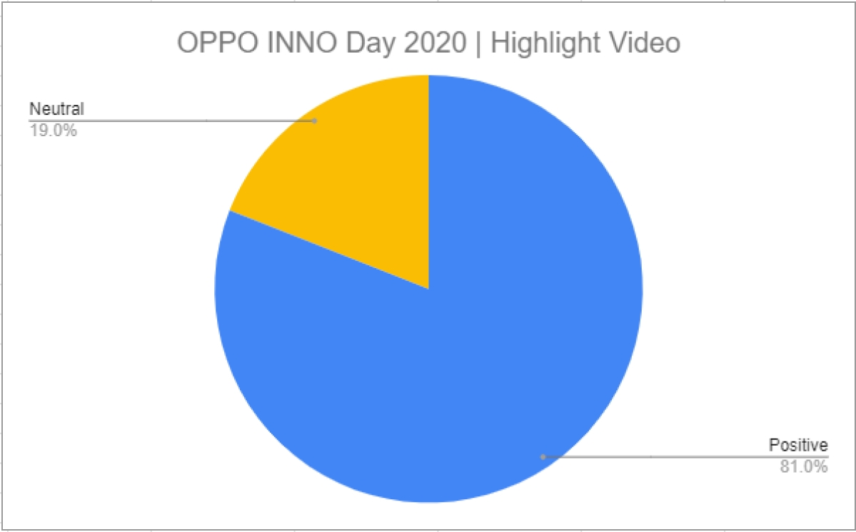 Top 10 most-watched Indian ads on YouTube in November 2020