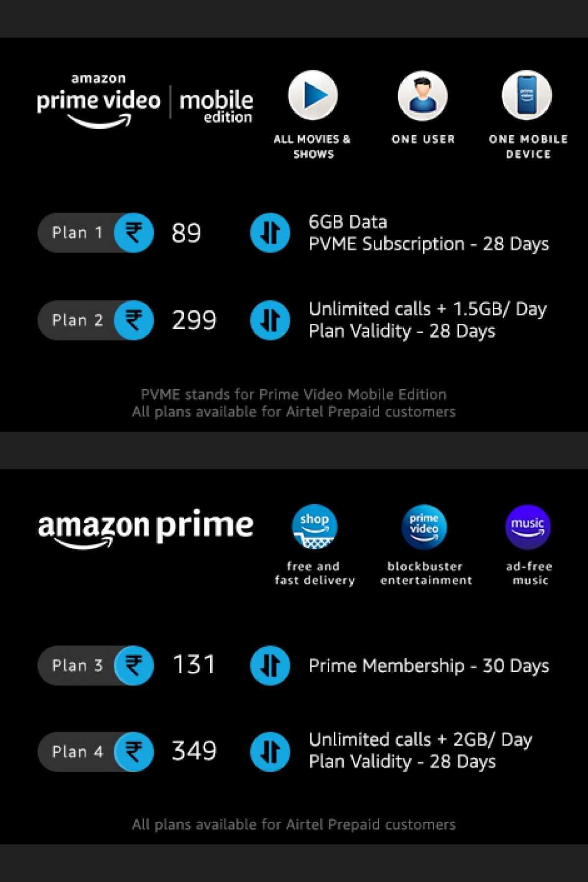 Amazon collaborates with Airtel to launch a mobile-only plan for Prime Video