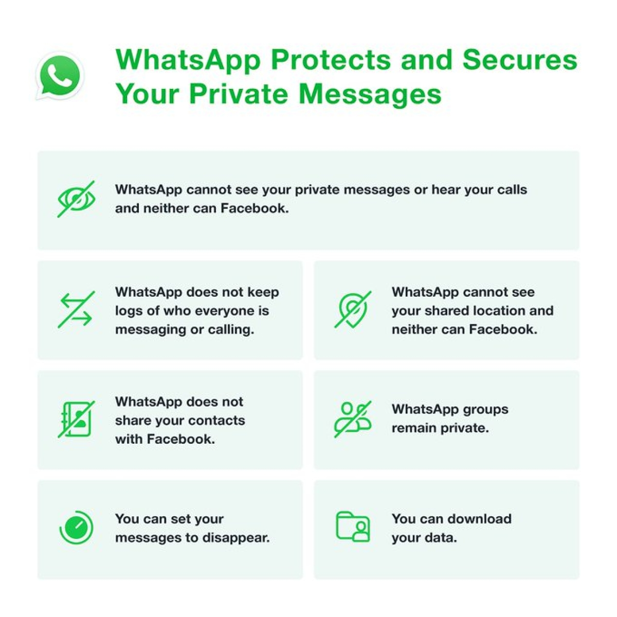 WhatsApp responds to concerns about privacy policy update