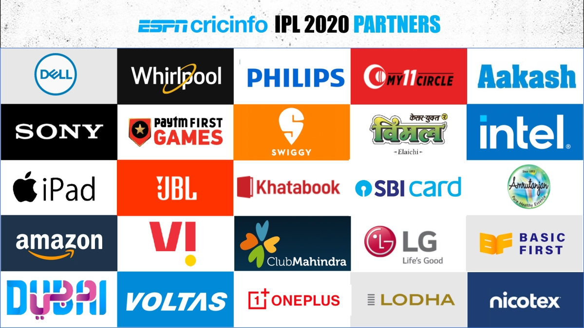 With their IPL coverage and successful brand integrations, ESPNcricinfo becomes marketers' prime choice
