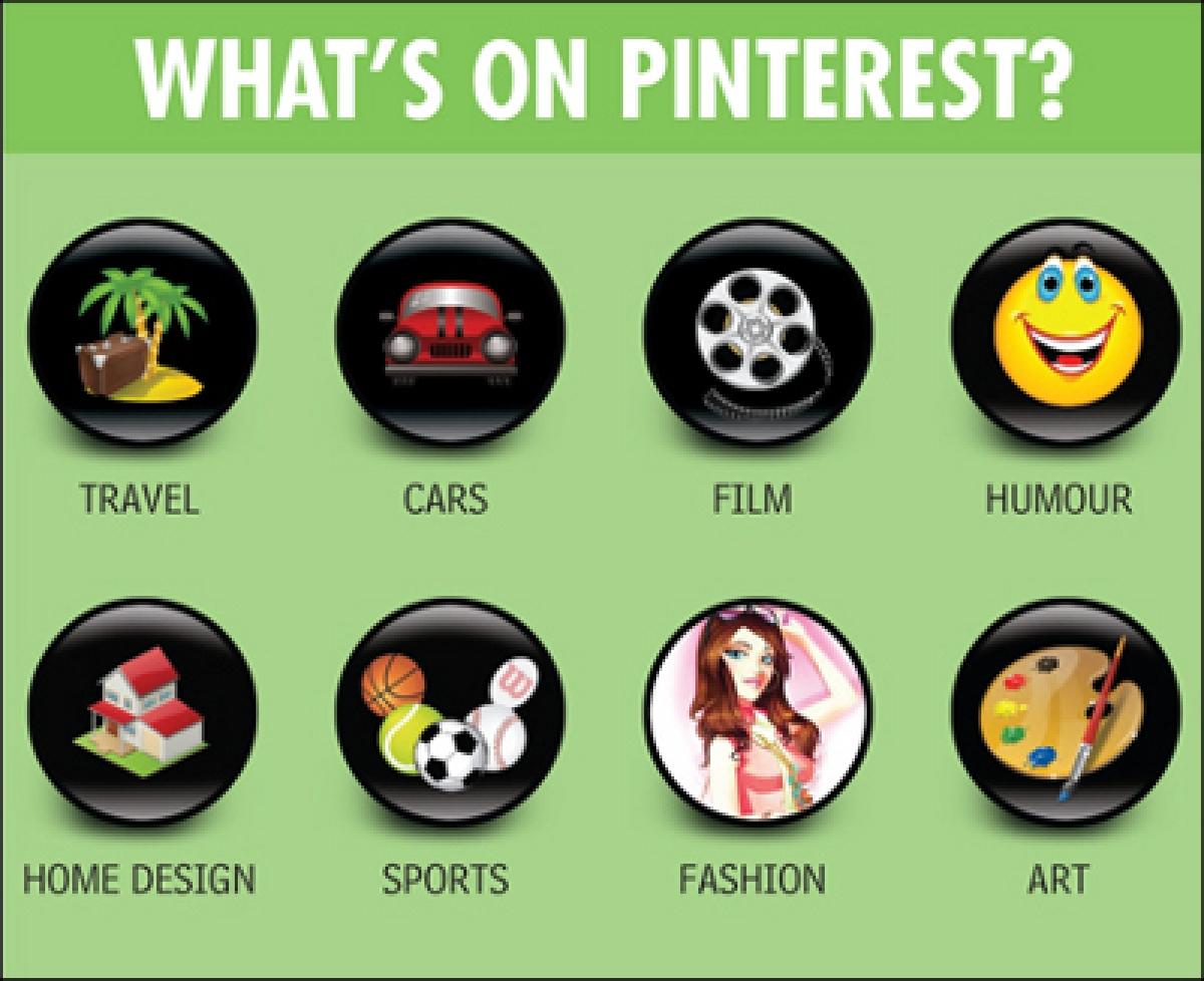 Pinterest - The Pin-up Model