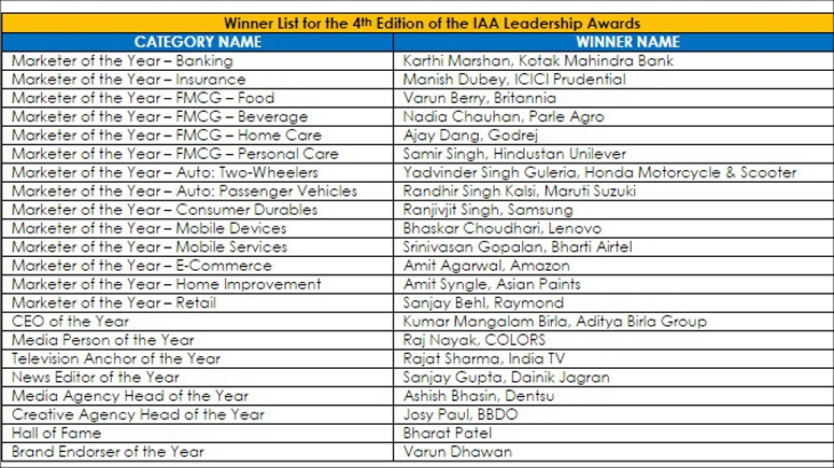 IAA fourth edition Leadership Awards; A look at the winners