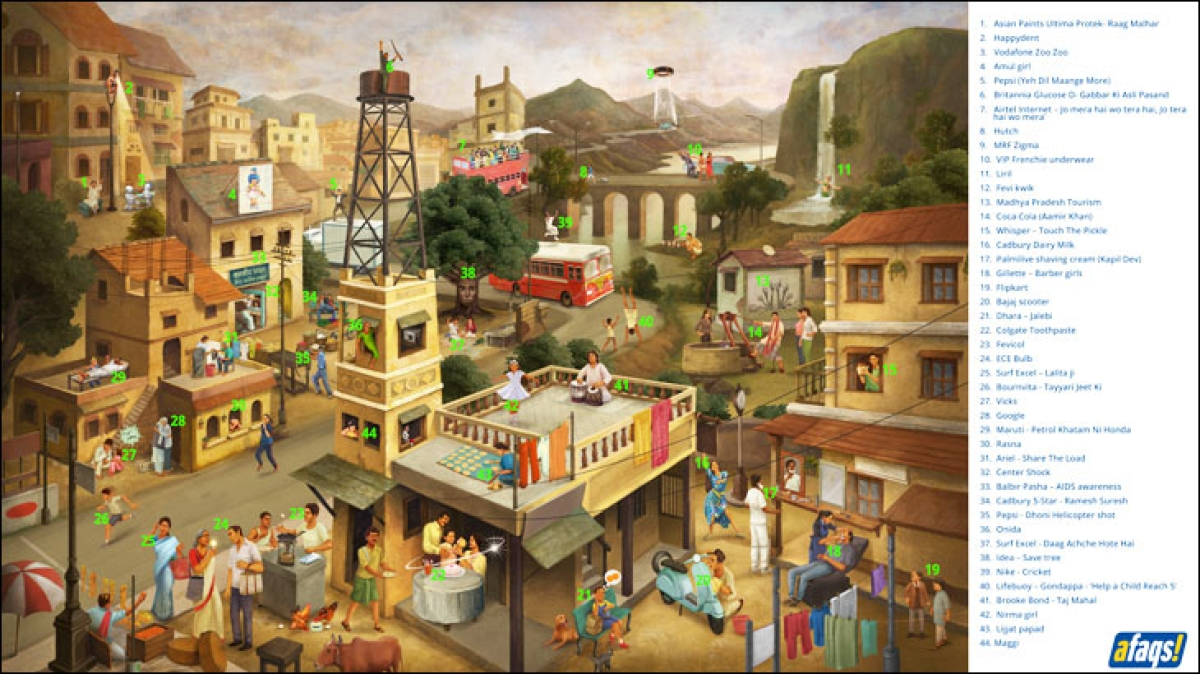 The story behind the painting with 45 Indian ads