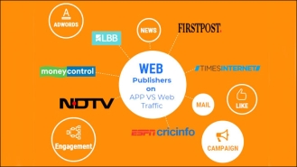 News publishers simply love their mobile apps - why?