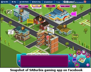 Snapshot of SABurbia gaming app on Facebook