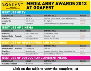 Goafest Media Abby Awards 2013