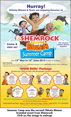 Summer Camp was the second Chhota Bheem branded event from Shemrock