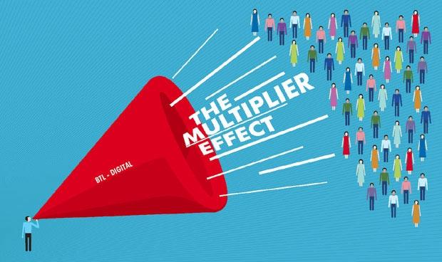 Multiplier Effect | www.pixshark.com - Images Galleries ...