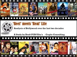 Reflection of Indian Society through the Lens of Bollywood