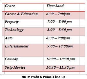 NDTV Profit & Prime's line-up