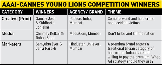AAAI-Cannes Young Lions Competition Winners