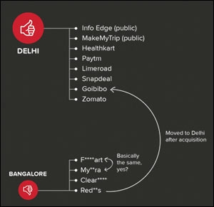 Infographics of the Zomato Job Ad