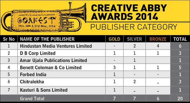 Creative Abby Awards 2014