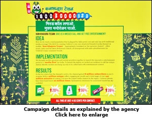 Campaign details as explained by the agency