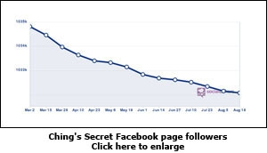 Ching's Secret Facebook page followers