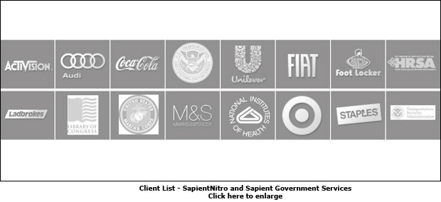 Client List - SapientNitro and Sapient Government Services